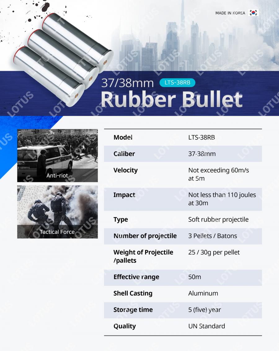 Rubber Bullet